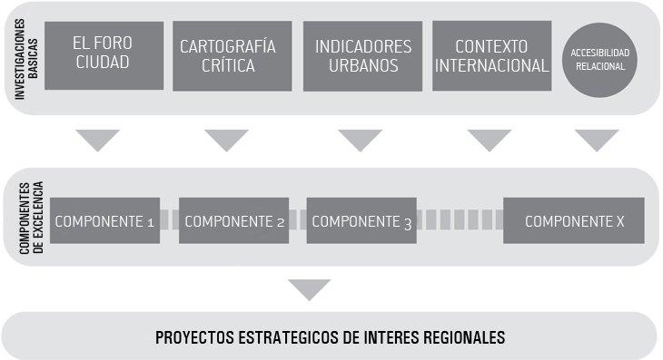 urbanismo excelencia