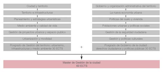m_infografia_2009_esp_master
